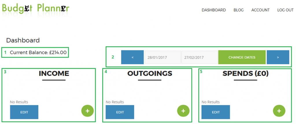 Budget planner dashboard
